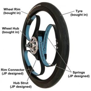 loopwheels-2