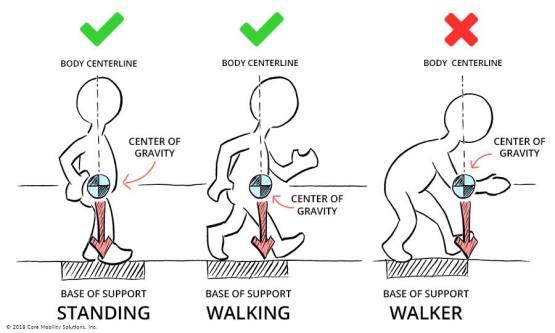 posture LG