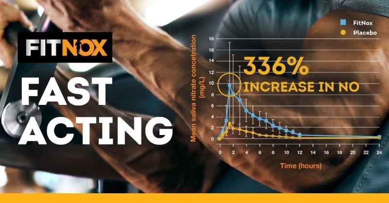 FitNox – 100% plant-based – Long term supplementation to help improve endurance andperformance.